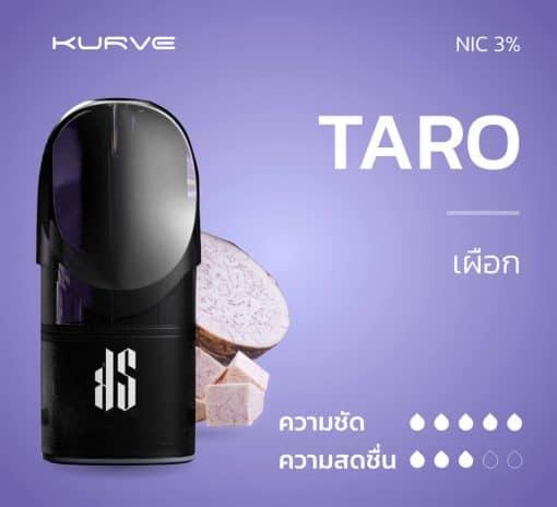 KS Kurve Pod Taro